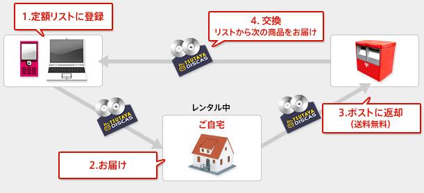 相続者たち 全話無料 フル動画 日本語字幕 パンドラ デイリー